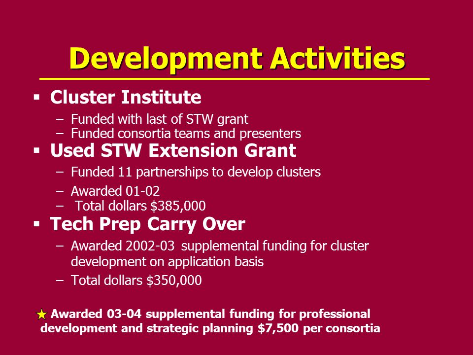 Development Activities  Cluster Institute –Funded with last of STW grant –Funded consortia teams and presenters  Used STW Extension Grant –Funded 11 partnerships to develop clusters –Awarded 01-02 – Total dollars $385,000  Tech Prep Carry Over –Awarded 2002-03 supplemental funding for cluster development on application basis –Total dollars $350,000 Awarded 03-04 supplemental funding for professional development and strategic planning $7,500 per consortia