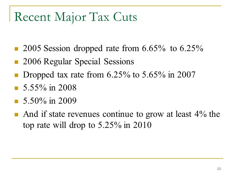 10 Recent Major Tax Cuts 2005 Session dropped rate from 6.65% to 6.25% 2006 Regular Special Sessions Dropped tax rate from 6.25% to 5.65% in 2007 5.55% in 2008 5.50% in 2009 And if state revenues continue to grow at least 4% the top rate will drop to 5.25% in 2010