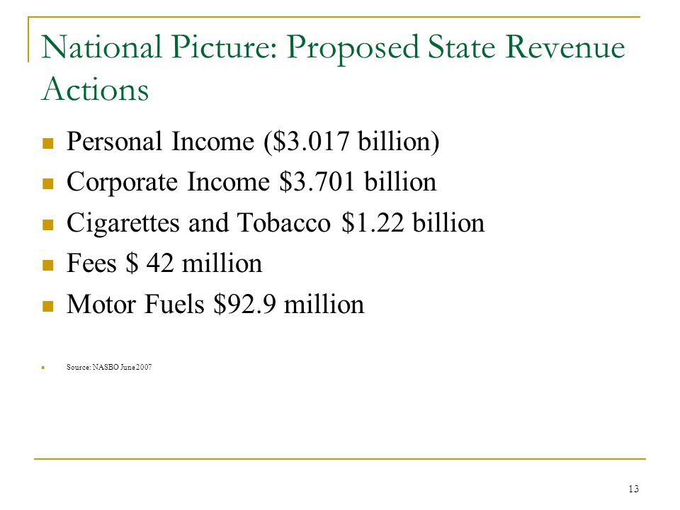 13 National Picture: Proposed State Revenue Actions Personal Income ($3.017 billion) Corporate Income $3.701 billion Cigarettes and Tobacco $1.22 billion Fees $ 42 million Motor Fuels $92.9 million Source: NASBO June 2007