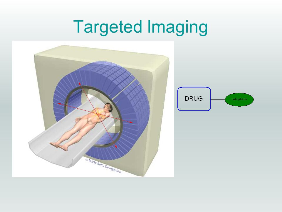 Targeted Imaging