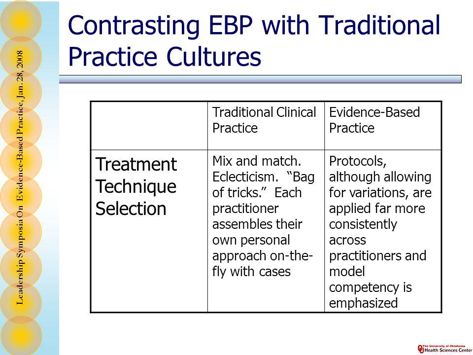 Leadership Symposia On Evidence-Based Practice, Jan.