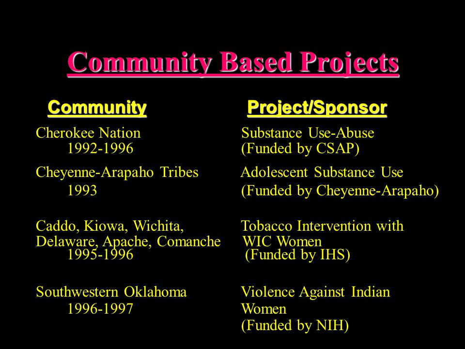 Community Based Projects Cherokee Nation Substance Use-Abuse 1992-1996 (Funded by CSAP) Cheyenne-Arapaho Tribes Adolescent Substance Use 1993 (Funded by Cheyenne-Arapaho) Caddo, Kiowa, Wichita, Tobacco Intervention with Delaware, Apache, Comanche WIC Women 1995-1996 (Funded by IHS) Community Project/Sponsor Southwestern Oklahoma Violence Against Indian 1996-1997 Women (Funded by NIH)