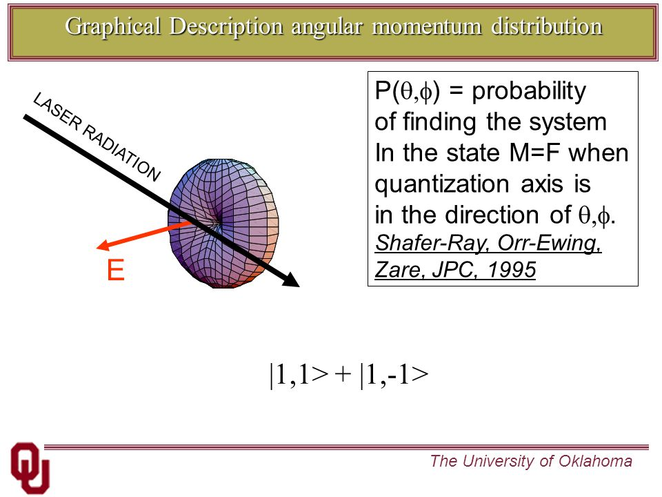 The University of Oklahoma Incoherent combination of |1,1>, |1,0> and |1,-1> states P(  ) = probability of finding the system In the state M=F when