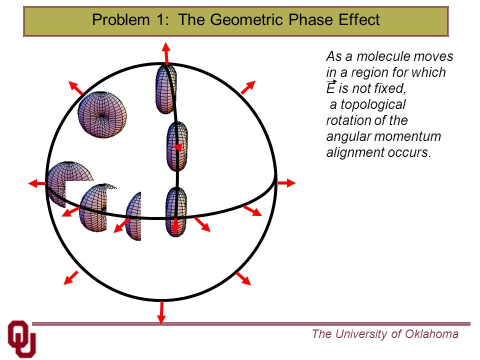 The University of Oklahoma Problem 1: The Geometric Phase Effect As a molecule moves in a region for which E is not fixed, a topological rotation of the angular momentum alignment occurs.