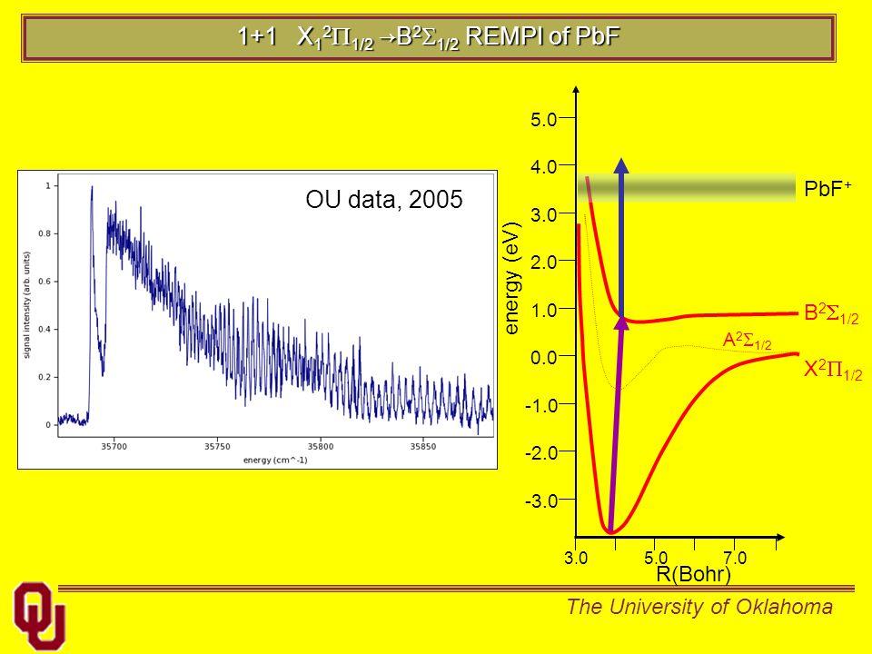 The University of Oklahoma (0,0) band 5.0 4.0 0.0 -2.0 -3.0 3.0 2.0 1.0 energy (eV) X 2  1/2 A 2  1/2 B 2  1/2 PbF + 3.05.07.0 R(Bohr) 1+1 X 1 2 