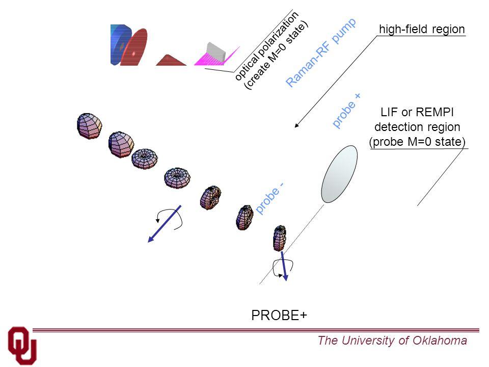 The University of Oklahoma optical polarization (create M=0 state) high-field region Raman-RF pump probe + probe - LIF or REMPI detection region (probe M=0 state) PROBE+