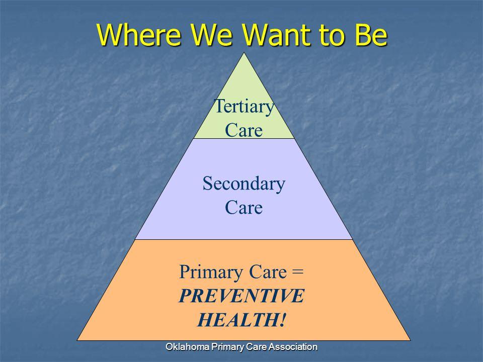 Oklahoma Primary Care Association Where We Want to Be Tertiary Care Secondary Care Primary Care = PREVENTIVE HEALTH!
