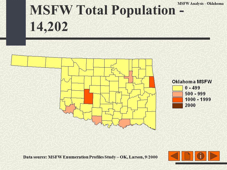 MSFW Total Population - 14,202 Data source: MSFW Enumeration Profiles Study – OK, Larson, 9/2000 MSFW Analysis - Oklahoma