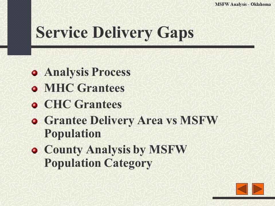 Service Delivery Gaps Analysis Process MHC Grantees CHC Grantees Grantee Delivery Area vs MSFW Population County Analysis by MSFW Population Category MSFW Analysis - Oklahoma