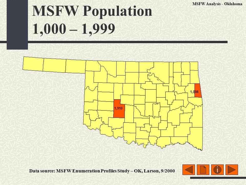 MSFW Population 1,000 – 1,999 Data source: MSFW Enumeration Profiles Study – OK, Larson, 9/2000 1,910 1,008 MSFW Analysis - Oklahoma