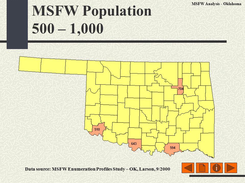MSFW Population 500 – 1,000 Data source: MSFW Enumeration Profiles Study – OK, Larson, 9/2000 510 643 704 594 MSFW Analysis - Oklahoma