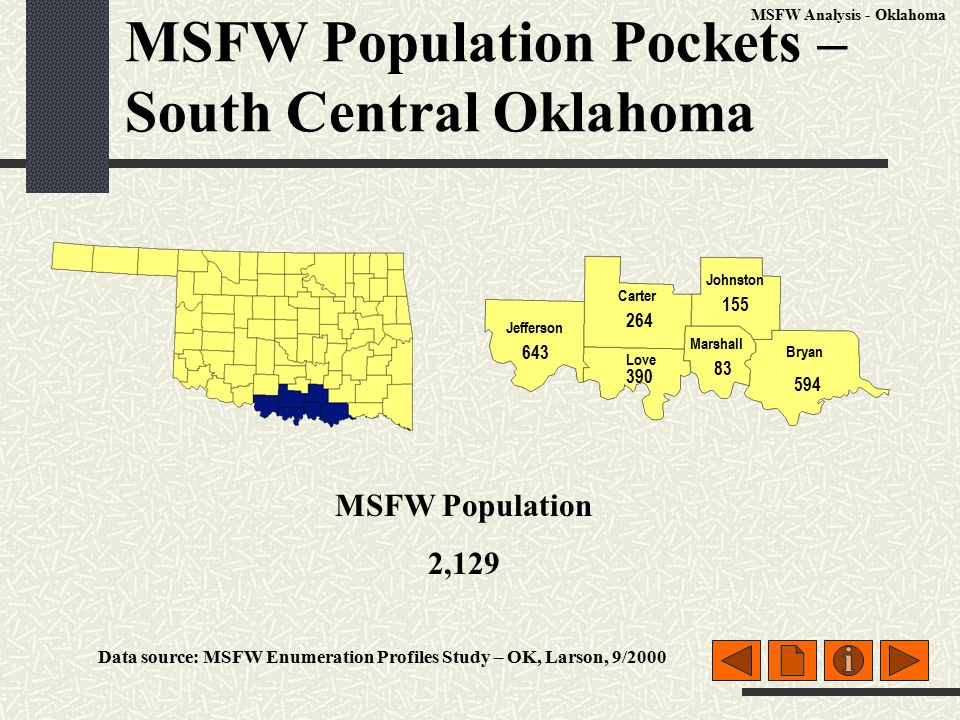 MSFW Population Pockets – South Central Oklahoma Data source: MSFW Enumeration Profiles Study – OK, Larson, 9/2000 MSFW Population 2,129 Jefferson Love Marshall Bryan Johnston Carter 594 155 83 390 264 643 MSFW Analysis - Oklahoma