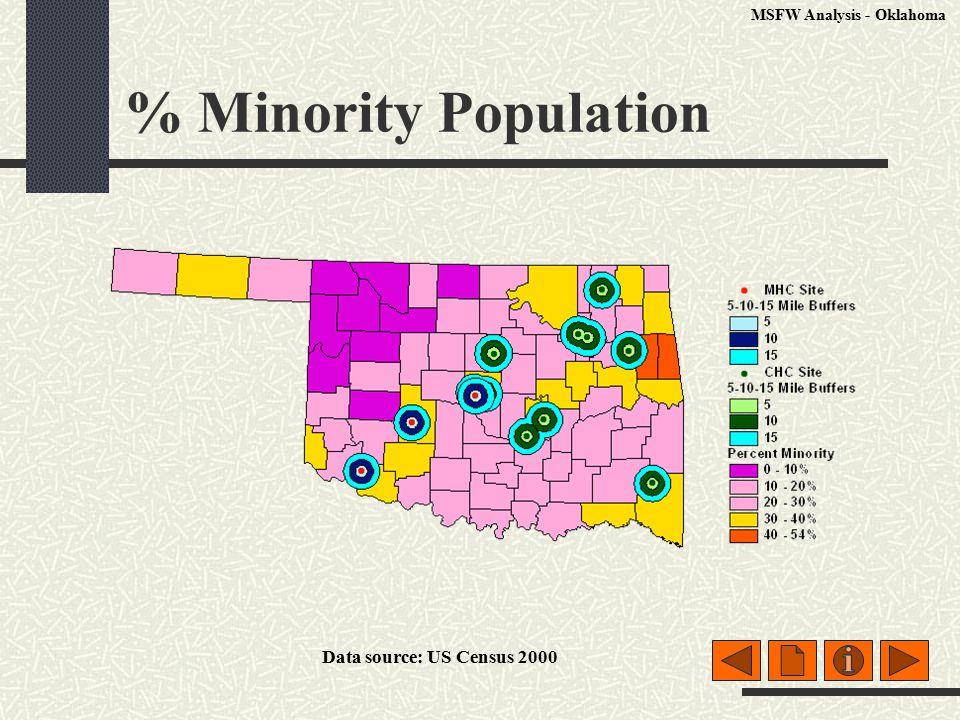 % Minority Population Data source: US Census 2000 MSFW Analysis - Oklahoma