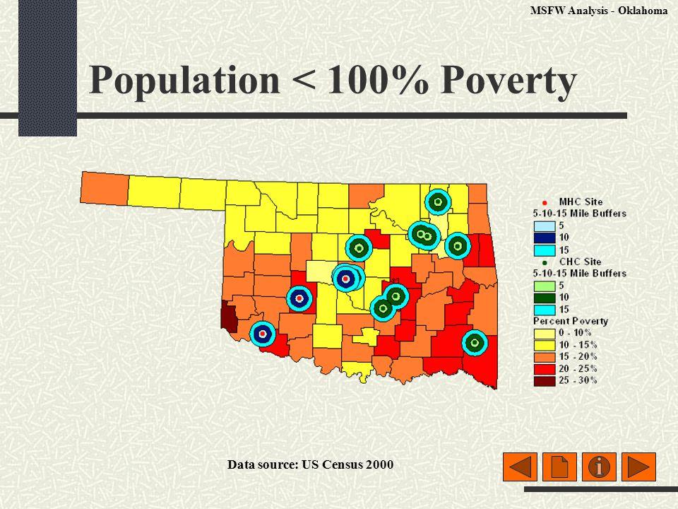 Population < 100% Poverty Data source: US Census 2000 MSFW Analysis - Oklahoma