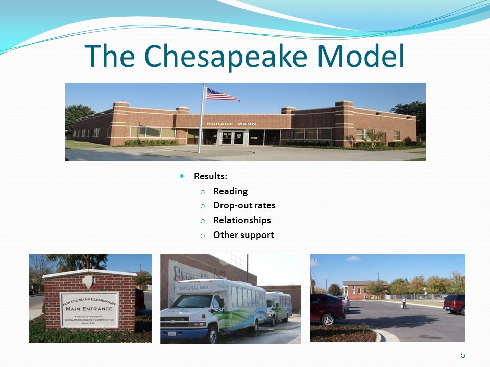 The Chesapeake Model Results: o Reading o Drop-out rates o Relationships o Other support 5