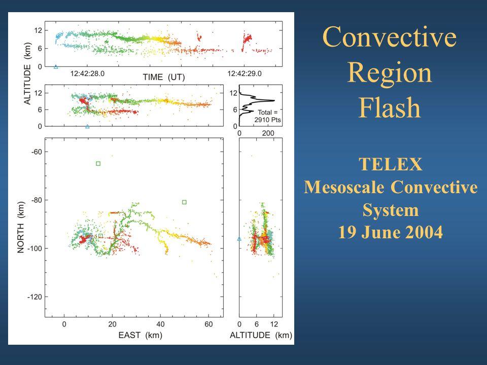 Convective Region Flash TELEX Mesoscale Convective System 19 June 2004