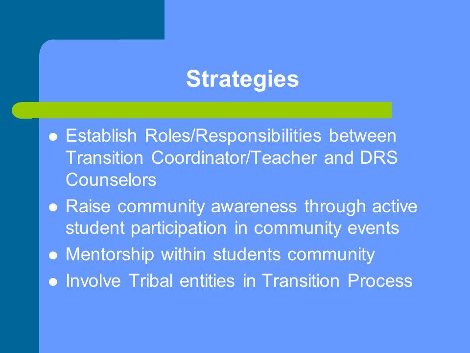 Strategies Establish Roles/Responsibilities between Transition Coordinator/Teacher and DRS Counselors Raise community awareness through active student