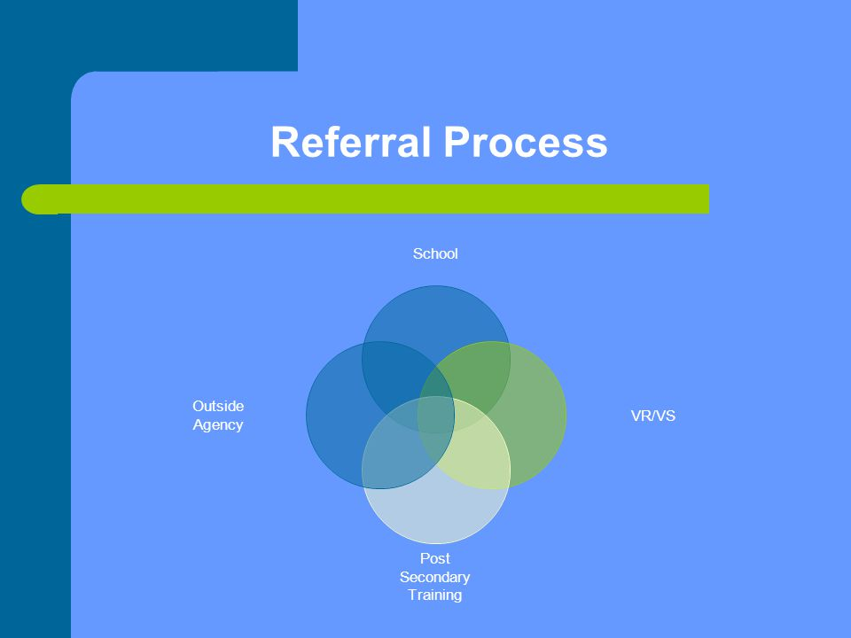 Referral Process School VR/VS Post Secondary Training Outside Agency