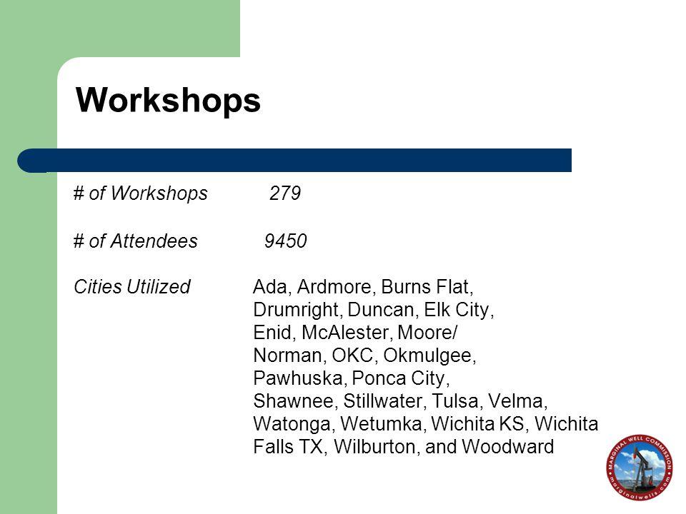 Workshops # of Workshops 279 # of Attendees 9450 Cities Utilized Ada, Ardmore, Burns Flat, Drumright, Duncan, Elk City, Enid, McAlester, Moore/ Norman, OKC, Okmulgee, Pawhuska, Ponca City, Shawnee, Stillwater, Tulsa, Velma, Watonga, Wetumka, Wichita KS, Wichita Falls TX, Wilburton, and Woodward
