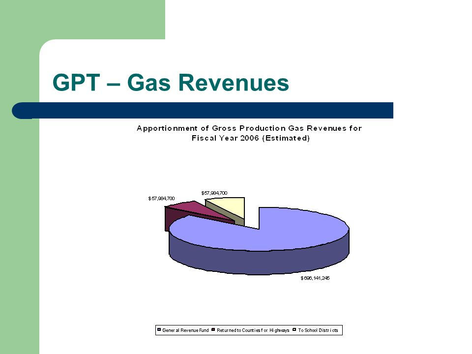 GPT – Gas Revenues