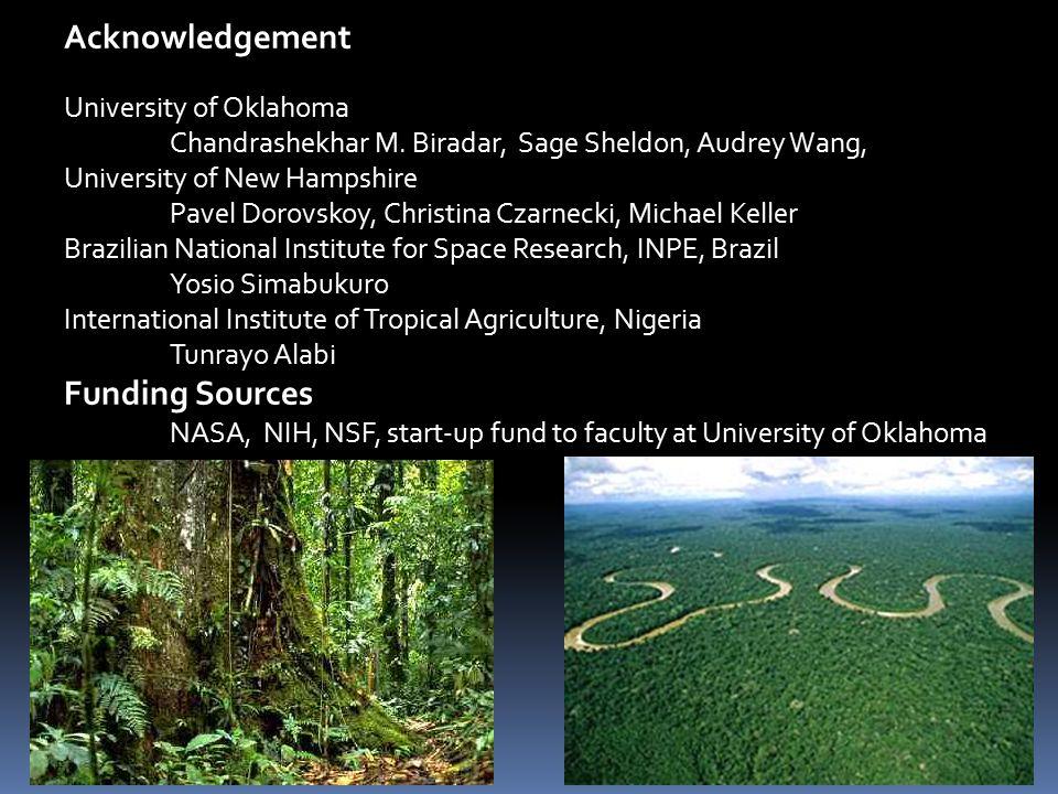 Acknowledgement University of Oklahoma Chandrashekhar M.