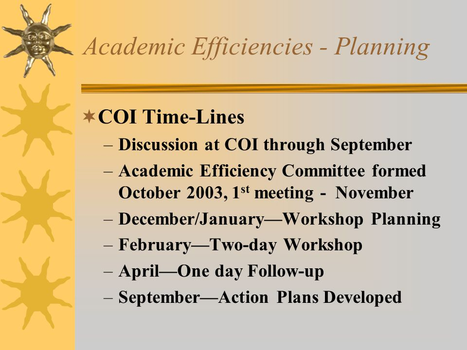 Academic Efficiencies - Planning  COI Time-Lines –Discussion at COI through September –Academic Efficiency Committee formed October 2003, 1 st meeting - November –December/January—Workshop Planning –February—Two-day Workshop –April—One day Follow-up –September—Action Plans Developed