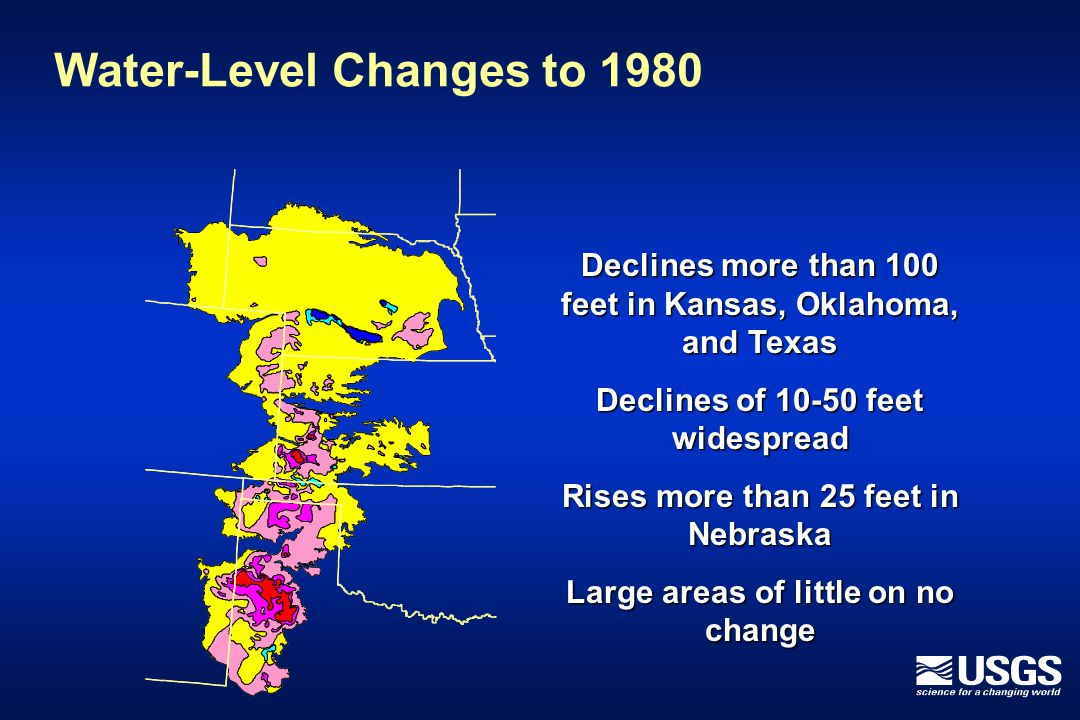 Water-Level Changes to 1980 Declines more than 100 feet in Kansas, Oklahoma, and Texas Declines of 10-50 feet widespread Rises more than 25 feet in Nebraska Large areas of little on no change