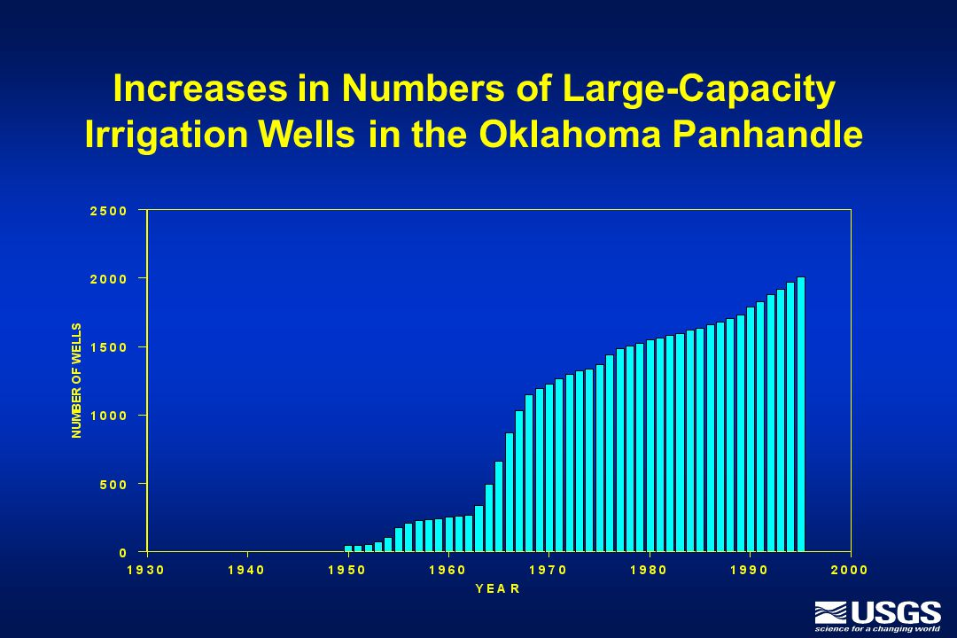 Increases in Numbers of Large-Capacity Irrigation Wells in the Oklahoma Panhandle