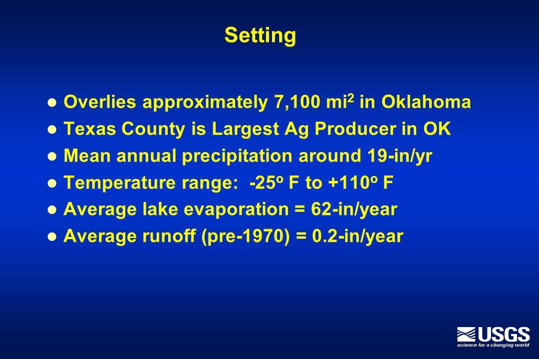Land Use (Oklahoma Portion) 56% rangeland 40% dry cropland 4% irrigated cropland
