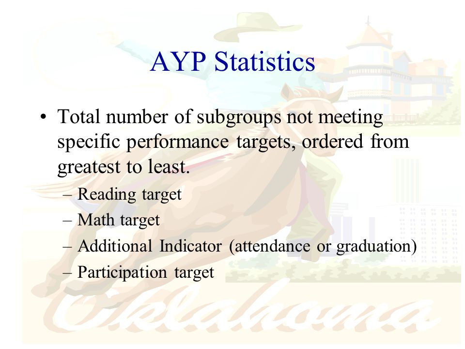 AYP Statistics Total number of subgroups not meeting specific performance targets, ordered from greatest to least.