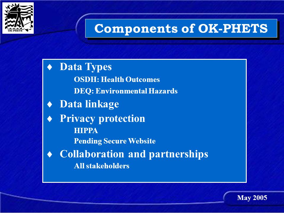 Components of OK-PHETS  Data Types OSDH: Health Outcomes DEQ: Environmental Hazards  Data linkage  Privacy protection HIPPA Pending Secure Website  Collaboration and partnerships All stakeholders May 2005