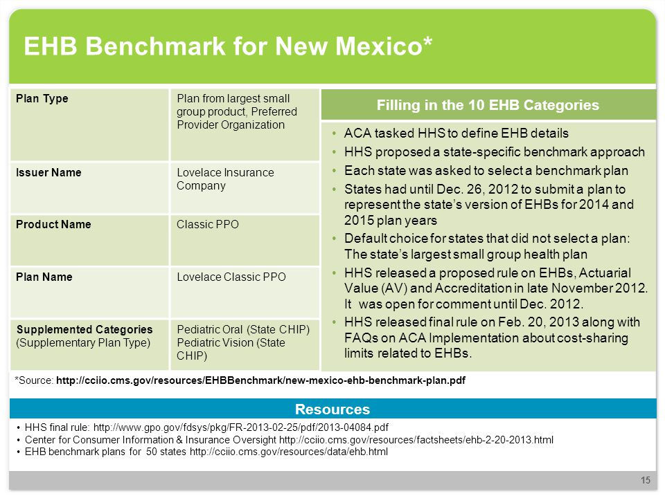 EHB Benchmark for New Mexico* ACA tasked HHS to define EHB details HHS proposed a state-specific benchmark approach Each state was asked to select a b
