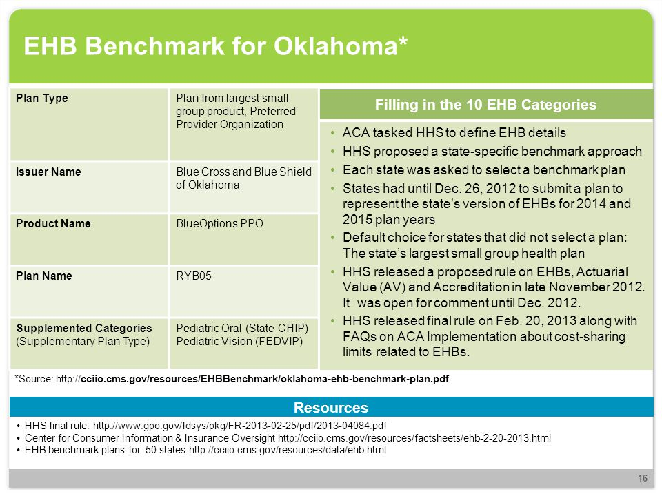 EHB Benchmark for Oklahoma* ACA tasked HHS to define EHB details HHS proposed a state-specific benchmark approach Each state was asked to select a ben