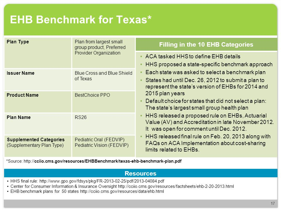 EHB Benchmark for Texas* ACA tasked HHS to define EHB details HHS proposed a state-specific benchmark approach Each state was asked to select a benchm