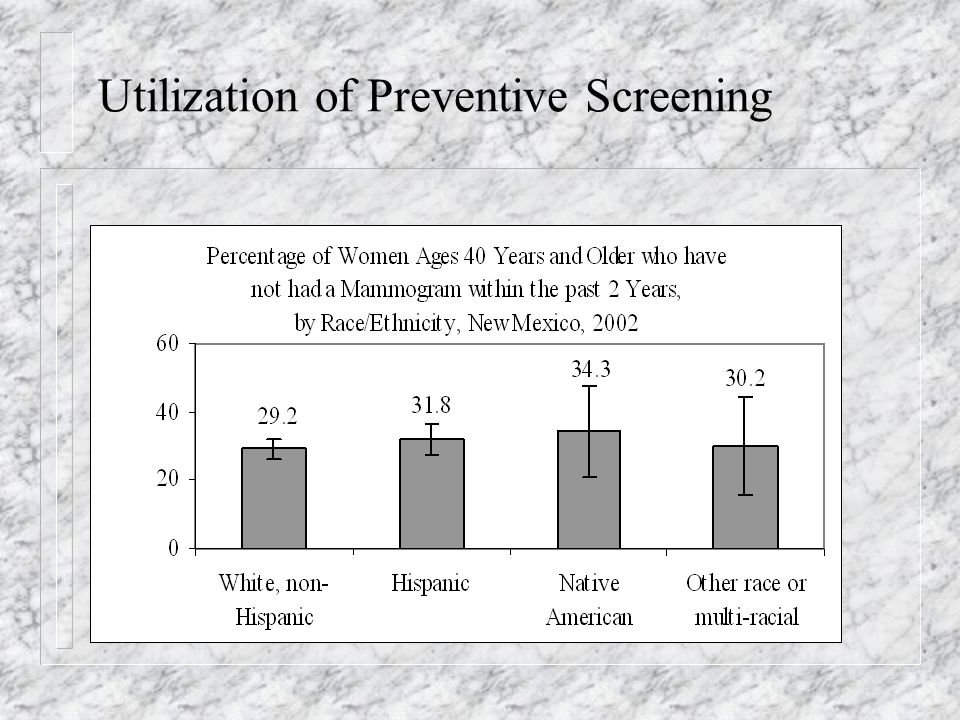 Utilization of Preventive Screening