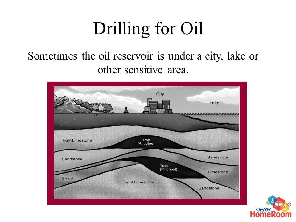 Drilling for Oil Sometimes the oil reservoir is under a city, lake or other sensitive area.