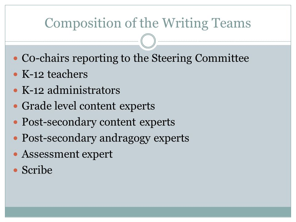 Composition of the Writing Teams C0-chairs reporting to the Steering Committee K-12 teachers K-12 administrators Grade level content experts Post-secondary content experts Post-secondary andragogy experts Assessment expert Scribe