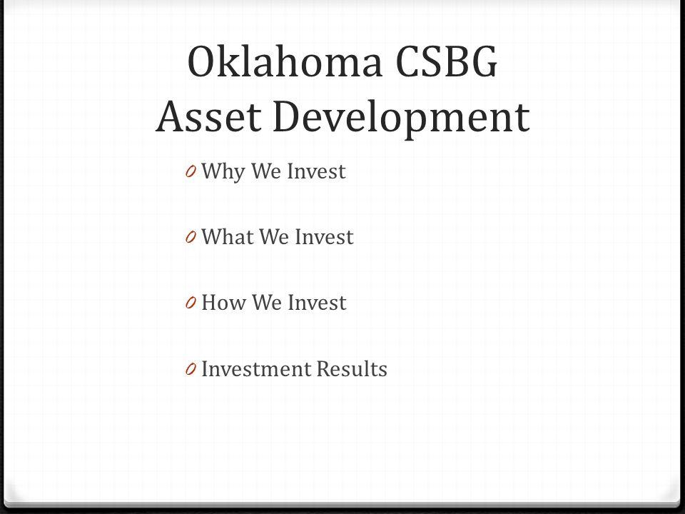 Oklahoma CSBG Asset Development 0 Why We Invest 0 What We Invest 0 How We Invest 0 Investment Results