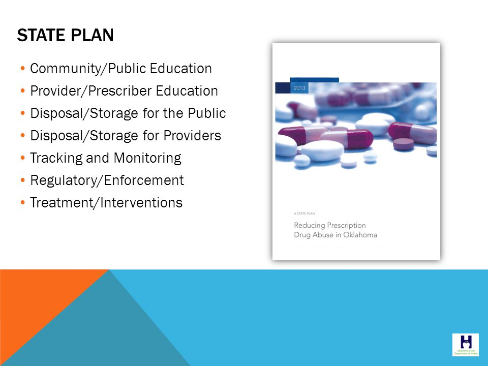 STATE PLAN Community/Public Education Provider/Prescriber Education Disposal/Storage for the Public Disposal/Storage for Providers Tracking and Monitoring Regulatory/Enforcement Treatment/Interventions