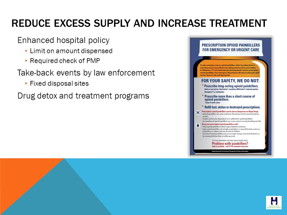 Enhanced hospital policy Limit on amount dispensed Required check of PMP Take-back events by law enforcement Fixed disposal sites Drug detox and treatment programs REDUCE EXCESS SUPPLY AND INCREASE TREATMENT