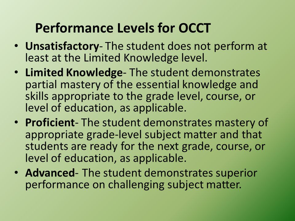 Unsatisfactory- The student does not perform at least at the Limited Knowledge level.