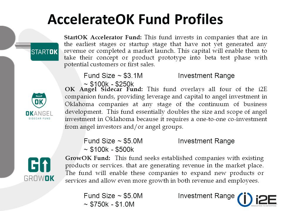 StartOK Accelerator Fund: This fund invests in companies that are in the earliest stages or startup stage that have not yet generated any revenue or completed a market launch.