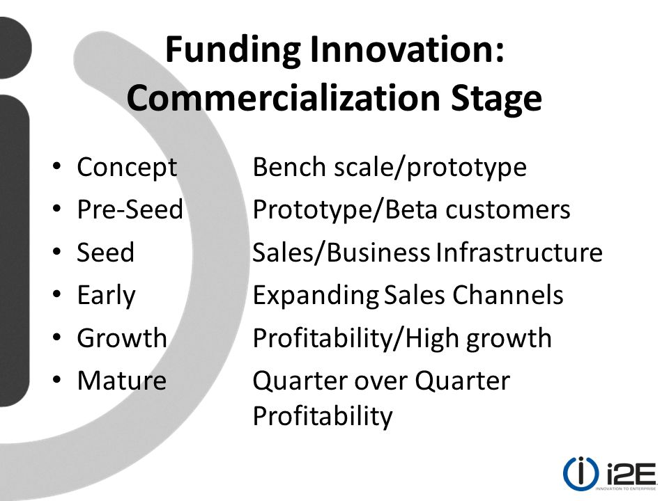 Funding Innovation: Commercialization Stage ConceptBench scale/prototype Pre-SeedPrototype/Beta customers SeedSales/Business Infrastructure EarlyExpanding Sales Channels GrowthProfitability/High growth MatureQuarter over Quarter Profitability