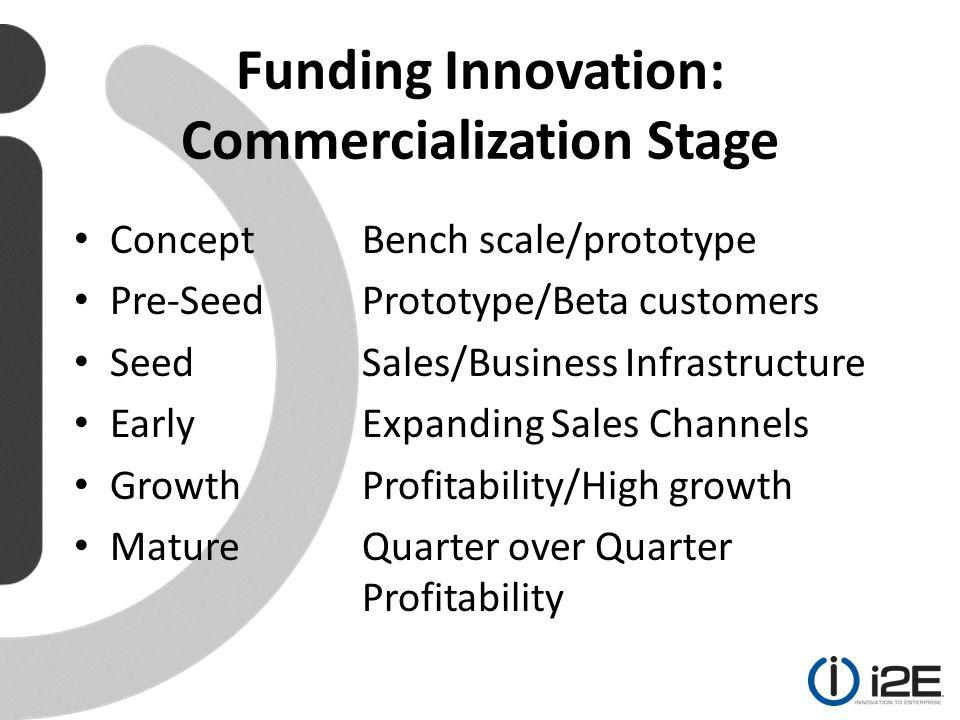 Innovation Capital: The Valley of Death A NGELS S EED F UNDS V ENTURE C APITAL GRANTS A CCEL - ERATORS S UPER A NGELS