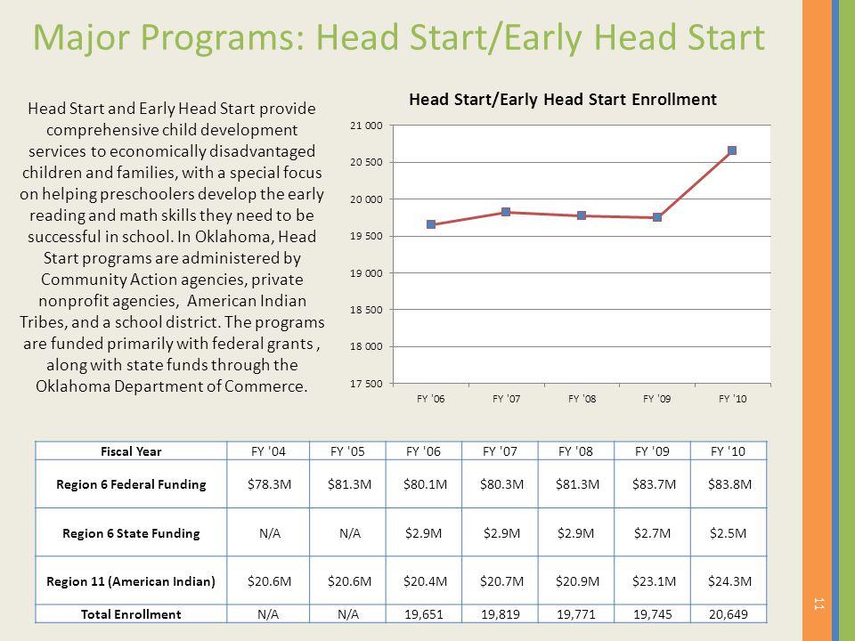 Major Programs: Head Start/Early Head Start Head Start and Early Head Start provide comprehensive child development services to economically disadvant