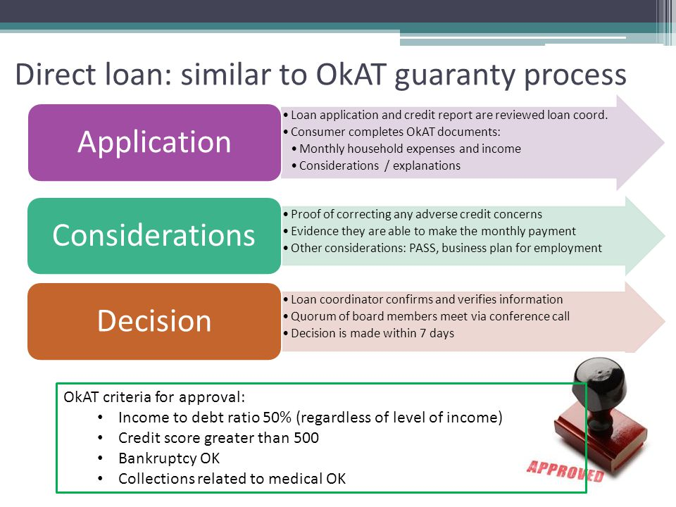 Direct loan: similar to OkAT guaranty process Loan application and credit report are reviewed loan coord.