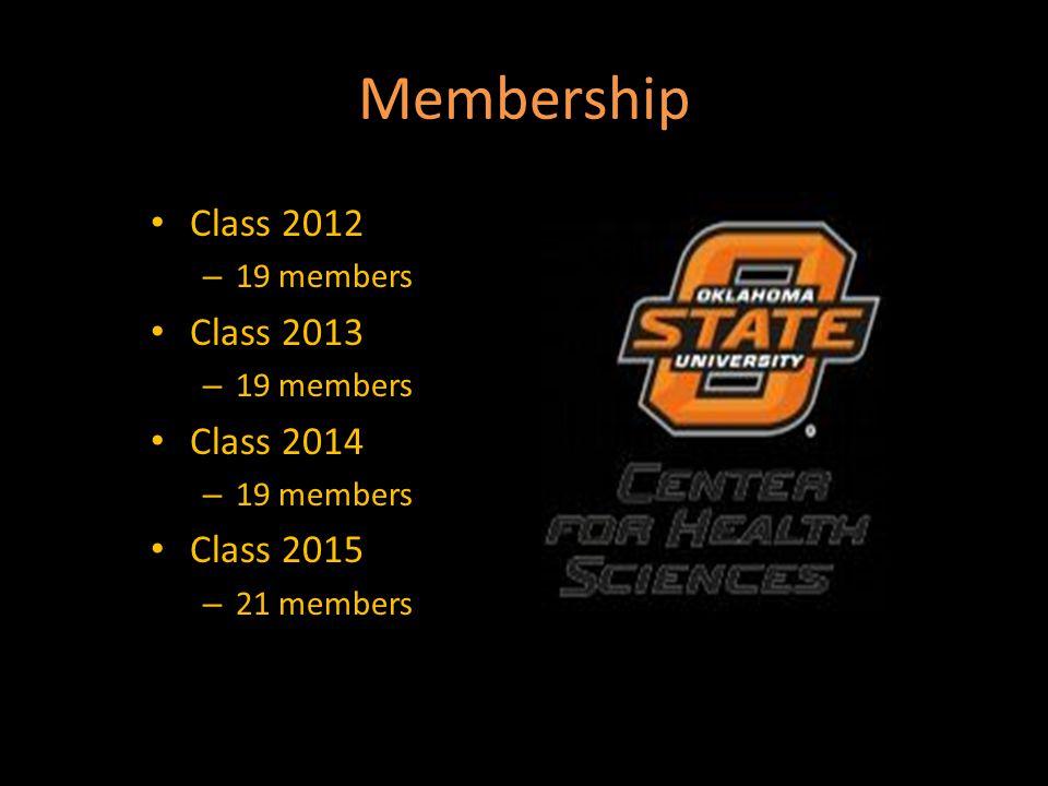Membership Class 2012 – 19 members Class 2013 – 19 members Class 2014 – 19 members Class 2015 – 21 members