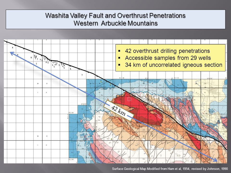 Surface Geological Map Modified from Ham et al, 1954, revised by Johnson, 1990 Washita Valley Fault and Overthrust Penetrations Western Arbuckle Mountains 42 km  42 overthrust drilling penetrations  Accessible samples from 29 wells  34 km of uncorrelated igneous section