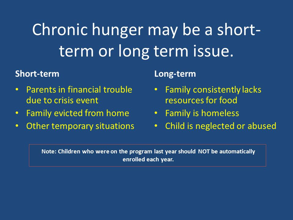 Chronic hunger may be a short- term or long term issue.