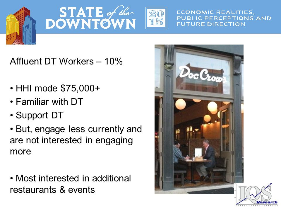 Affluent DT Workers – 10% HHI mode $75,000+ Familiar with DT Support DT But, engage less currently and are not interested in engaging more Most interested in additional restaurants & events